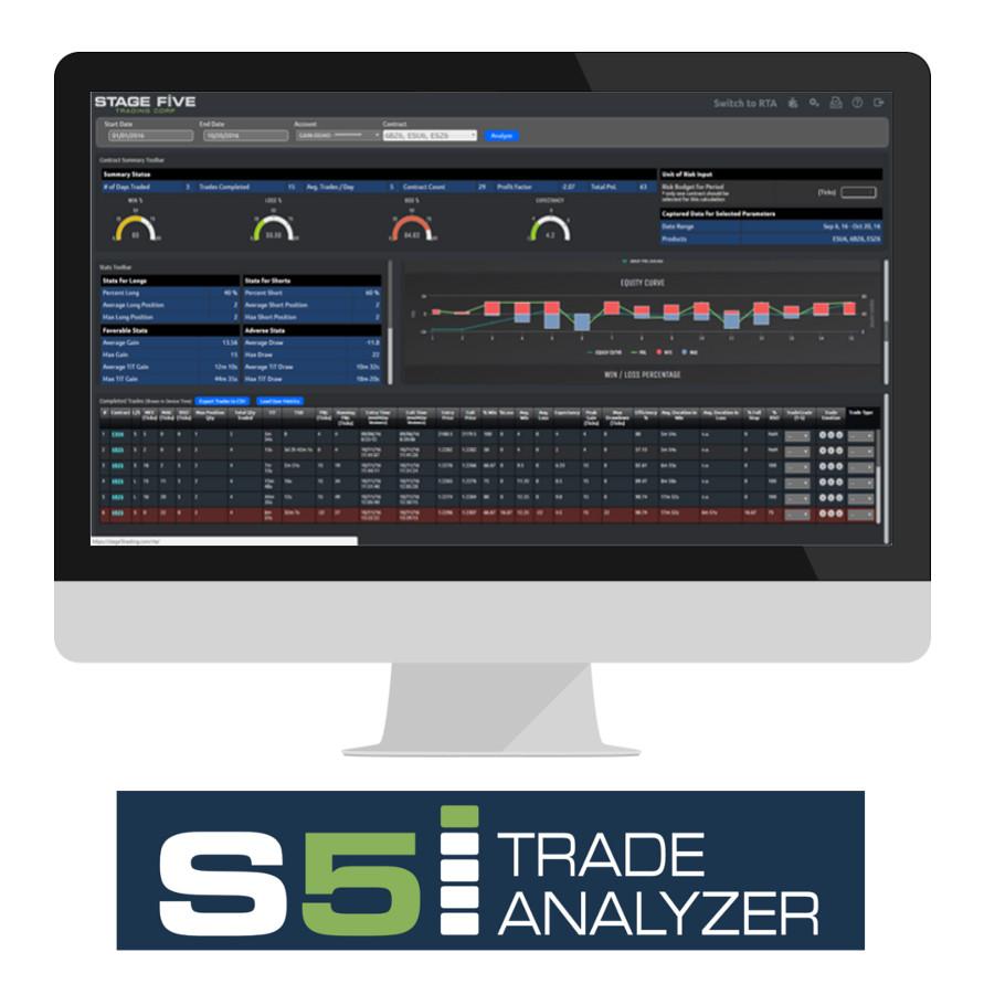 Platforms - Stage 5 Trading Corp