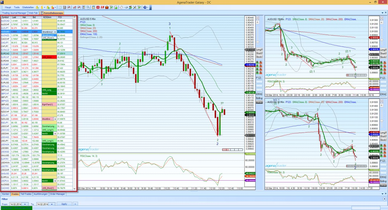 AgenaTrader - Stage 5 Trading Corp