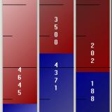 Jigsaw meter
