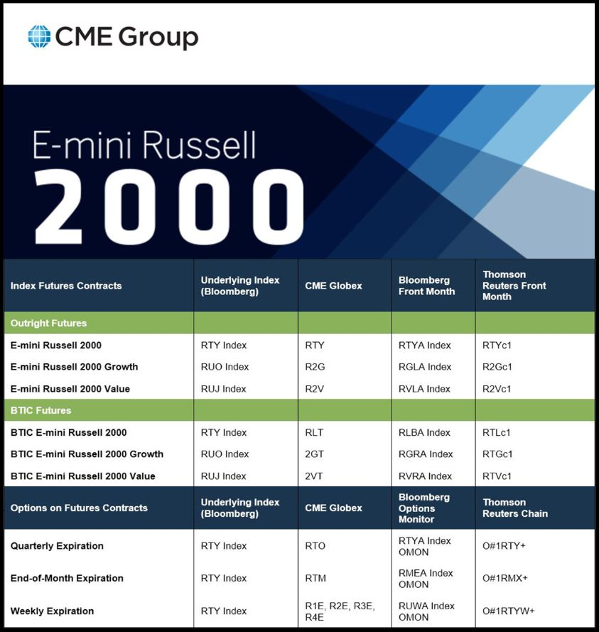 E Mini Russell Stage 5 Trading Corp