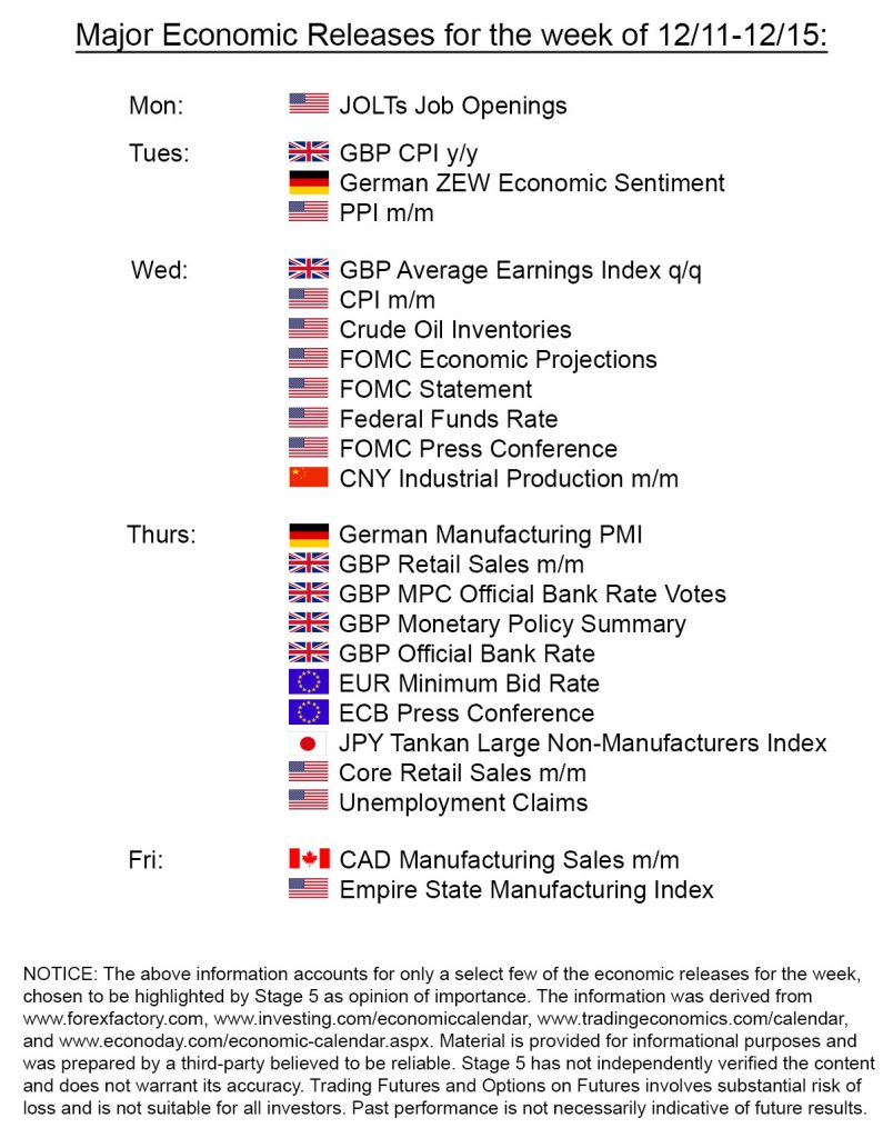 s5_economic_releases_website