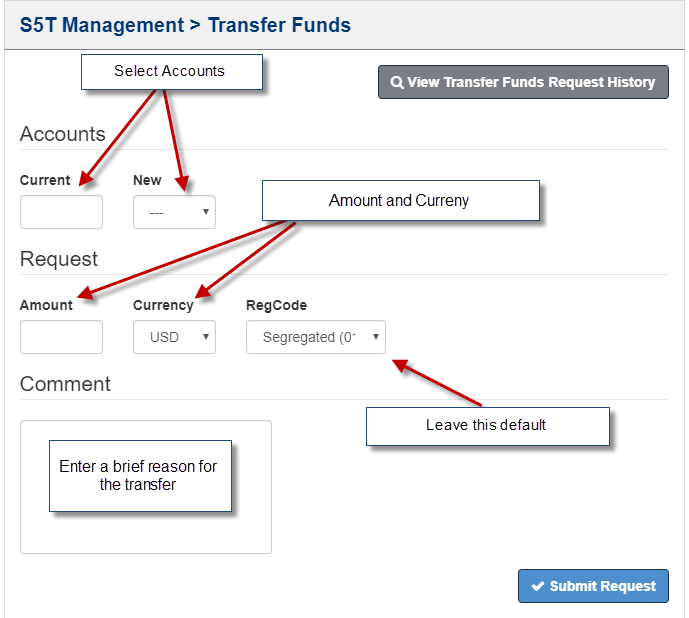 How to Transfer Funds
