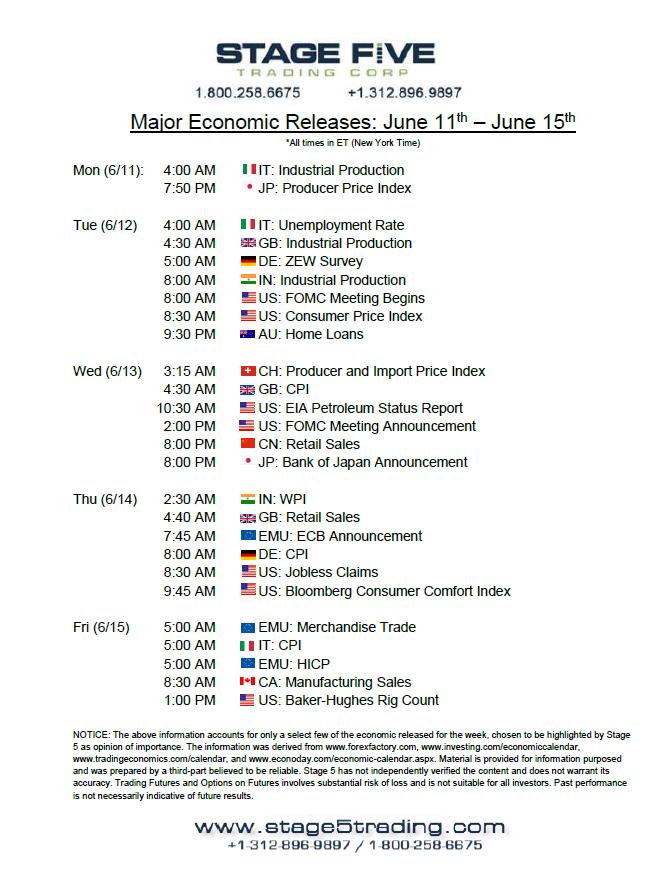 economice-release-6-11-6-15
