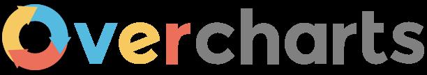 logooverchartsweb2x