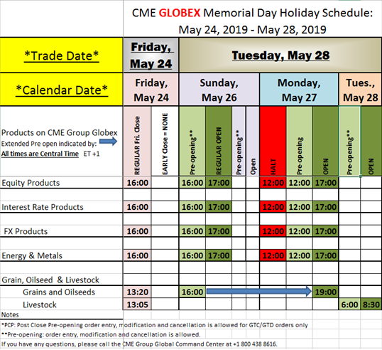 Memorial Day 2019 Holiday Hours Stage 5 Trading Corp