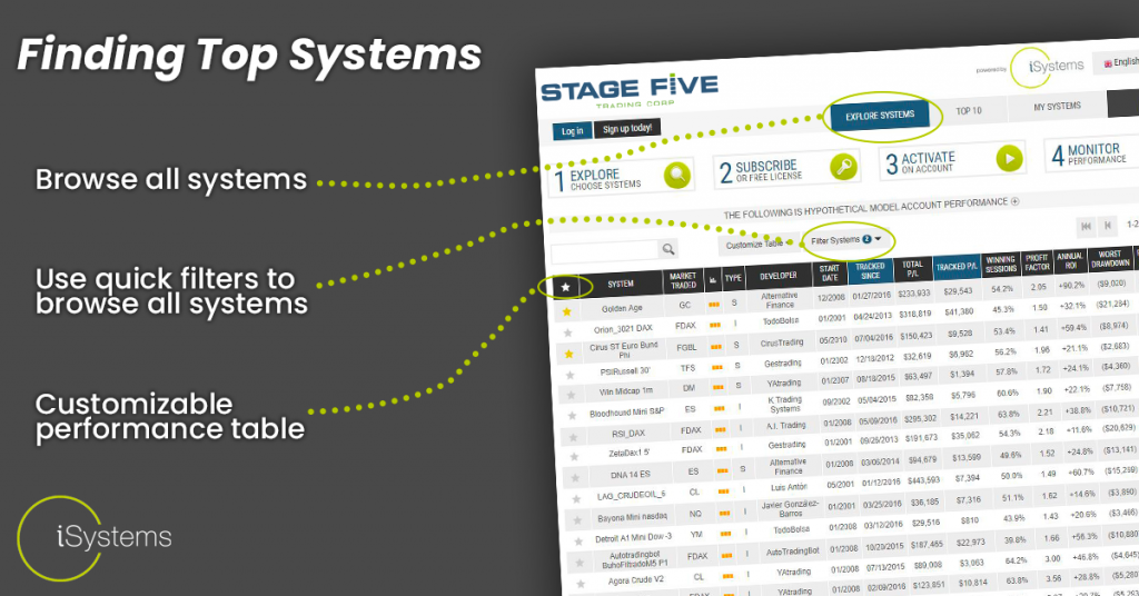 finding-top-systems-isystems-stage-5